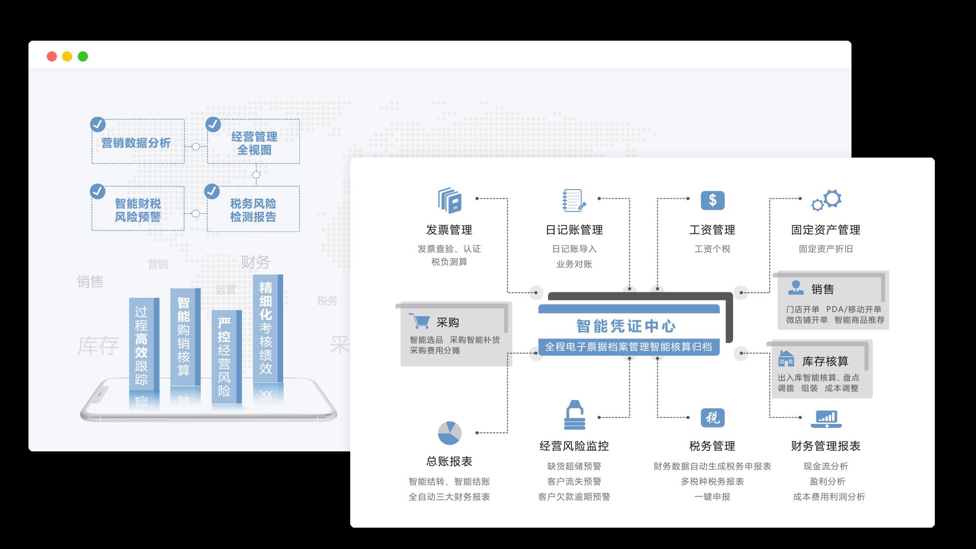 T+Cloud智能凭证中心