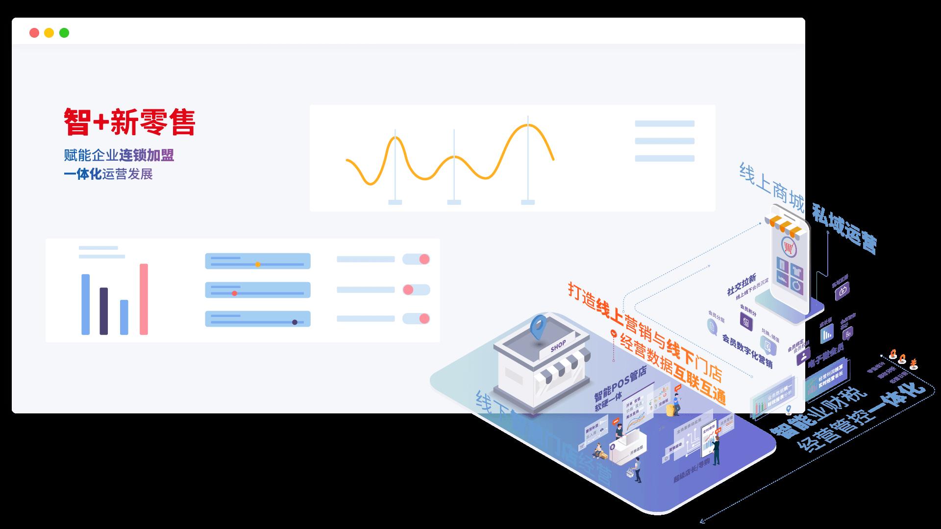 T+Cloud 打造智慧门店